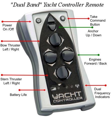 yachtcontroller-dual