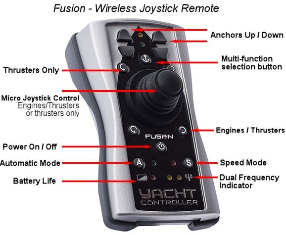 yachtcontroller-fusion