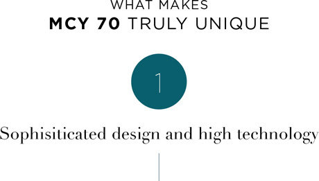 Design and high technology